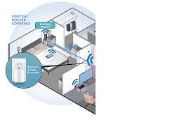 WifiBoost - instrukcije - kako funkcionira - ljekarna