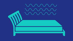 Sleep Cool- Amazon- cijena - recenzije